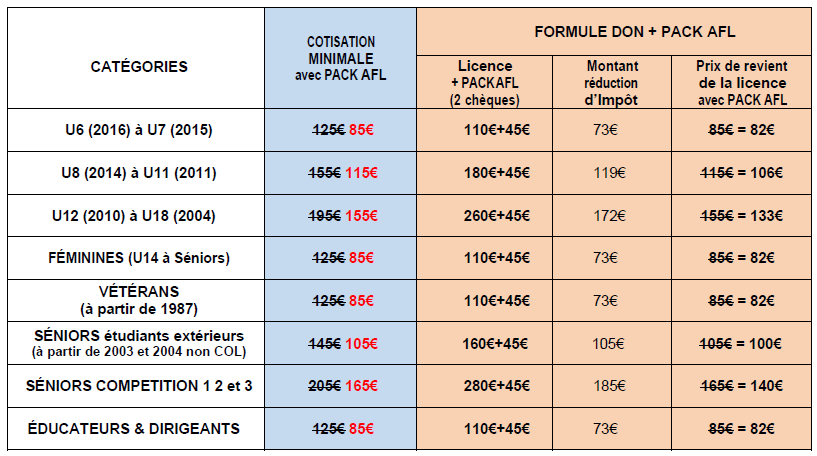 tarifs-licences-afl-2021-2022